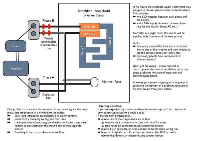 Power Supply Basics   *You Need a Good Power Supply   Photography +